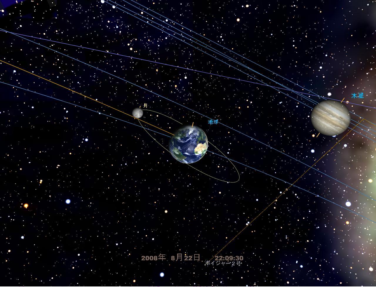 地球-月-木星